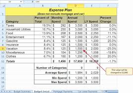 Example Of Amortization Calculatorpreadsheetchedule Auto Loan Excel