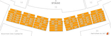 Blossom Music Center Vip Boxes Rateyourseats Com