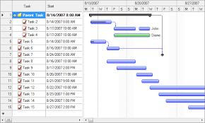 Gantt Chart Components Ganttchartview Component Gantt Chart Library For Windows