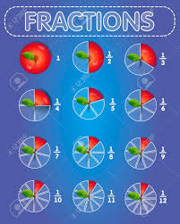 Pie Chart Fractions Icon In The Form Of Pieces Of Apple On