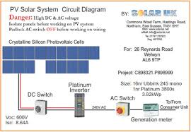 solar array wiring schematic on solar images free download wiring Solar Power Wiring Diagram solar array wiring schematic 9 simple solar power system diagram residential solar panel wiring diagram wiring diagram for solar power