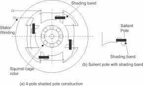 three phase induction motor wiring diagram three induction motor wiring diagram wiring diagram on three phase induction motor wiring diagram