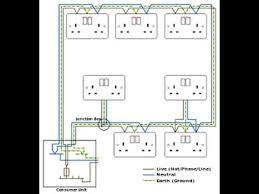 ring type wiring 2016 youtube slip ring wiring diagram ring type wiring 2016