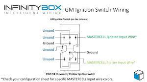 basic ignition wiring diagram basic image wiring simple ignition switch wiring diagram wiring diagram on basic ignition wiring diagram