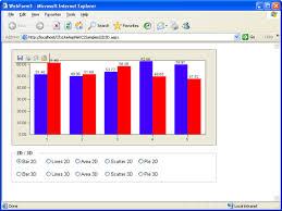 Chart Fx Lite For Net Chart Fx Lite For Asp Net