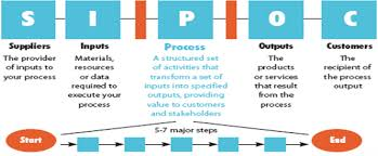 Supplier Input Process Output And Customer Sipoc Matrix