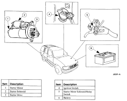 where is the starter located on a 2000 ford explorer 2006 Explorer Engine Diagram where is the starter located on a 2000 ford explorer 2006 ford explorer 4.0 engine diagram
