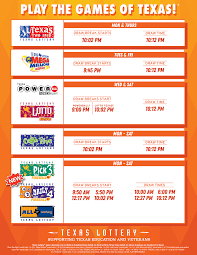 Texas Mega Millions Prize Chart Drawing Schedule