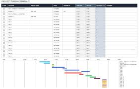 Example Of A Project Timeline 022 Project Management Timeline Template Printable