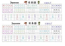 Hiragana Number Chart Japanese Hiragana Chart Kanji Numbers Desk Display 2