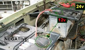 humvee fuse box humvee printable wiring diagram database wiring a military surplus hummer elightbars the emergency source · hummer fuse box