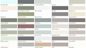 Colour Flow Charts