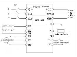 powtech frequency inverters frequency inverters,ac drives,vfd,vsd 2001 Mitsubishi Galant Wiring-Diagram electrical wiring diagram, parameters setup