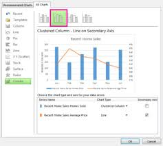 Excel Charts How To Add Secondary Axis Microsoft Office Tutorials Create A Combo Chart With A