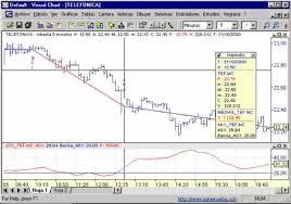 Visual Chart Visual Chart Download