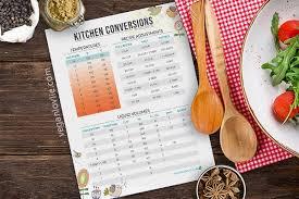 Free Printable Kitchen Conversion Chart Veganlovlie
