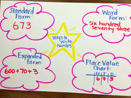 Lesson Plans And Classroom Activities For Teachers K 6