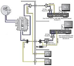 bell satellite tv wiring diagrams wiring diagram hook up diagram rv tv digital converter satellite dish tv wiring diagram home