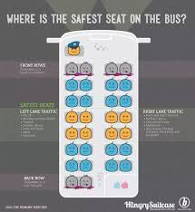 Which Are The Safest Seats On A Bus Quora