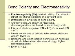 2. Polar Covalent Bonds: Acids and Bases Based on McMurry's ...