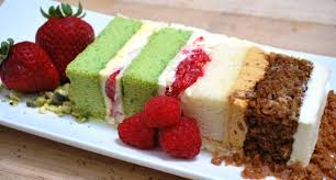 Birthday Cake Flavors 95 — C BERTHA Fashion Birthday Cake Flavors