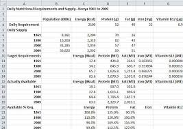 diet excel sheet calculating nutritional requirements in a spreadsheet