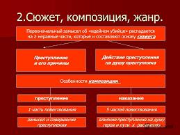 Презентация на тему Роман Ф М Достоевского Преступление и  5 2