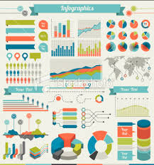 How To Make An Infographic In Word The Beginners Guide To Creating And Promoting Infographics