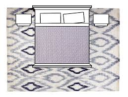 how to measure for your rug