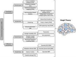 169 Maps Charts Graphs And Diagrams Answers Frontiers Application Of Graph Theory For Identifying