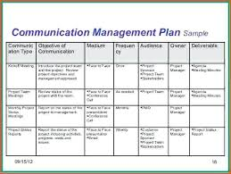 Project Management Template Word Simple Project Plan Template Word Free Communication Planning
