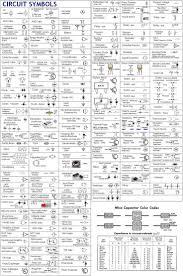 wiring diagram symbols chart diy wiring diagrams \u2022 wiring diagram symbols automotive schematic symbols chart electric circuit symbols a considerably rh pinterest com automotive wiring diagram symbols chart common wiring symbols