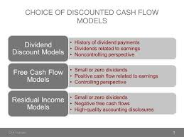Ppt Discounted Dividend Valuation Powerpoint Presentation Id 1895119