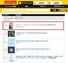Tower Records Chart Ranking 170531 Kim Jaejoongs Treasure Book Tops Tower