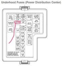2005 chrysler sebring fuse box diagram dodge stratus vehiclepad 2006 Chrysler Sebring Fuse Box Diagram 2005 chrysler sebring fuse box diagram dodge stratus vehiclepad 1997 with jpeg ssl u003d1 heavenly picture