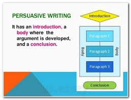 best essay writing help images a student paragraph expository first person narrative examples essays example of apa style format research essay template essay typer website