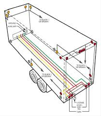 trailer lighting wiring diagram efcaviation com trailer wiring color code at Trailer Lights Wiring Diagram