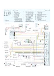 renault 1 5 dci engine additionally renault megane wiring diagram renault megane 1 wiring diagram pdf renault clio wiring diagram download renault clio wiring diagram rh velloapp co