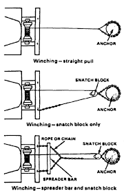 winch recovery offroad safety Snatch Block Diagrams Snatch Block Diagrams #64 snatch block pulley diagrams