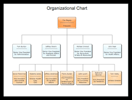 sample table of organization template 9 best images of creating a matrix chart sample blank
