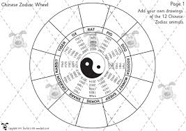 9 Star Ki Chart 2014 Year Of The Horse Chinese New Year