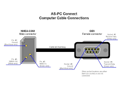 wiring diagrams as pc2 connect wiring diagram zoom ⊕ details