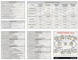 side 1 of the physical readiness quick reference card
