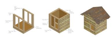 How To Build A Dog House   Insulated Dog House PlansHow to build a Medium size duplex house for multiple small or medium size dogs