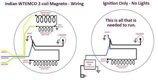 electronic cdi box repair 75% success rate vintage ski doo s n 2 coil magneto1 600x304 jpg