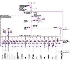 single line diagram of 33kv 11kv substation wiring diagrams line diagram electrical nilza