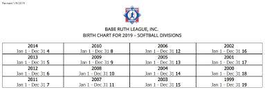 2019 Baseball Age Chart Age Charts Baseball Softball