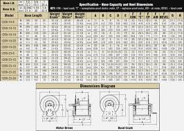 Motor Frame Size Chart Nema 37 Uncommon Nema Dimension Chart