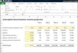 Sales Forecast Template 5 Year Monster Reviews Nenne Co