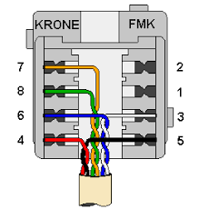 cabling pinouts isdnfmk gif 4250 bytes